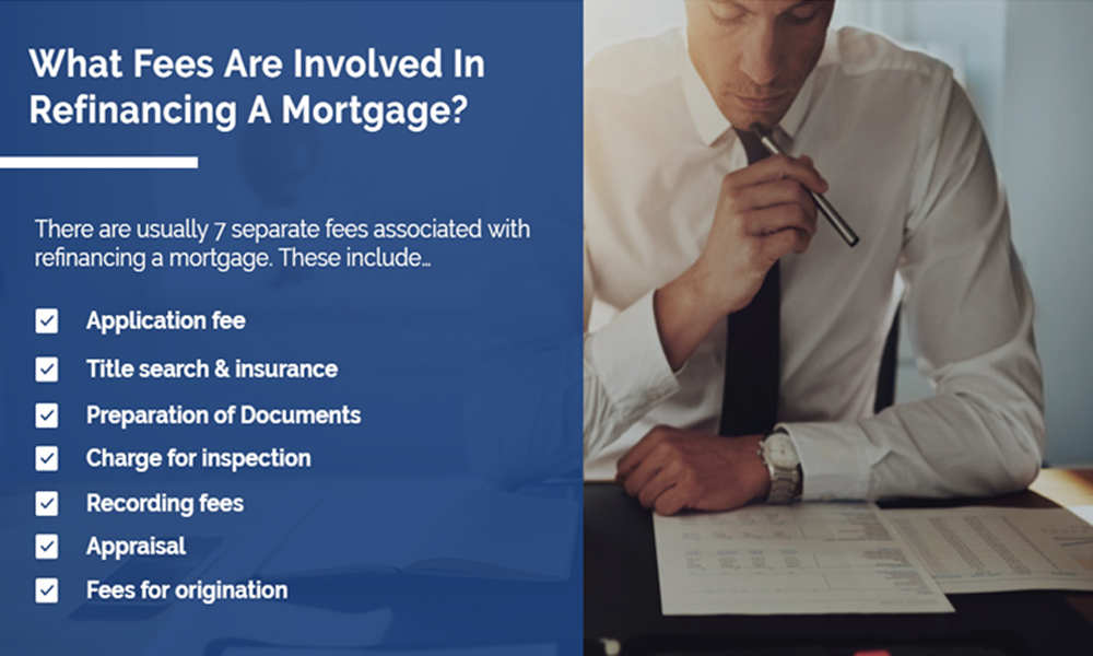 What fees are involved in refinancing a mortgage? | Simard & Associates